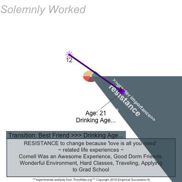 plot of chunk JourneyPlotINTRO2END
