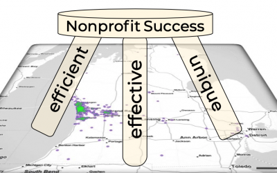 Now offering: Analytical support for Nonprofits!